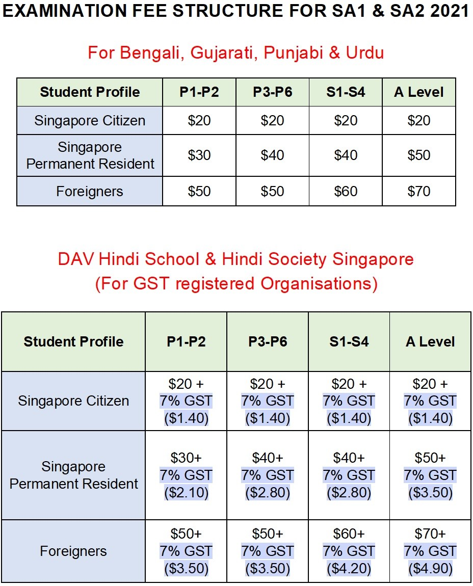 2021 Exam Fees Structure